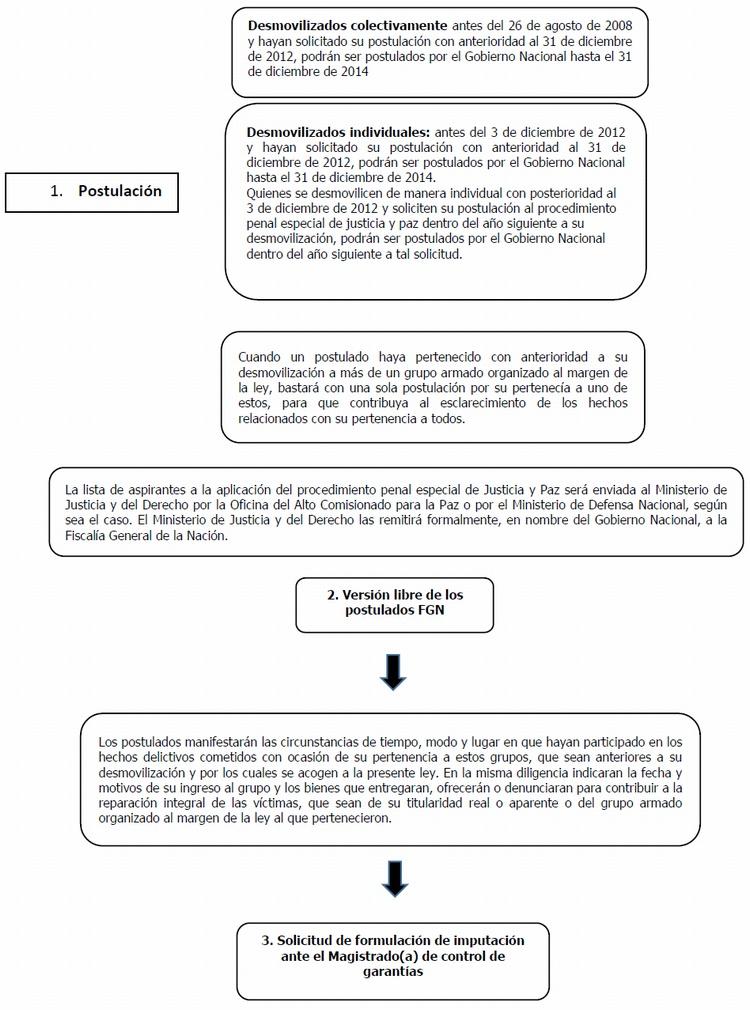 Equipo Nizkor - Sentencia condenando a Ramón María Isaza en el marco ...